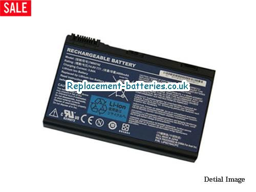 14.8V ACER TRAVELMATE 7520G-502G25 Battery 5200mAh
